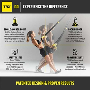 TRX Training – GO Suspension Trainer-Kit, Der leichteste und kleinste Suspension Trainer – Perfekt geeignet für unterwegs und für das Training im Innen- und Außenbereich (Schwarz) - 3