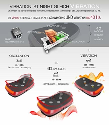 Messe-Neuheit 2019! 4D Vibrationsplatte VP400 mit einmaligen Curved Design, Color Touch Display, Riesige Fläche, Smart LED Technologie inkl. Remote-Watch, Trainingsbänder & Übungsposter & Schutzmatte - 5
